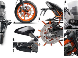 , Secret Features Of KTM RC 390ktm rc 390 price, ktm rc 390 2017, ktm rc 390 wallpaper, ktm rc 390 2017 price, ktm rc 390 top speed, ktm rc 390 2016, ktm rc 390 new model 2017, ktm rc 690 price in india,